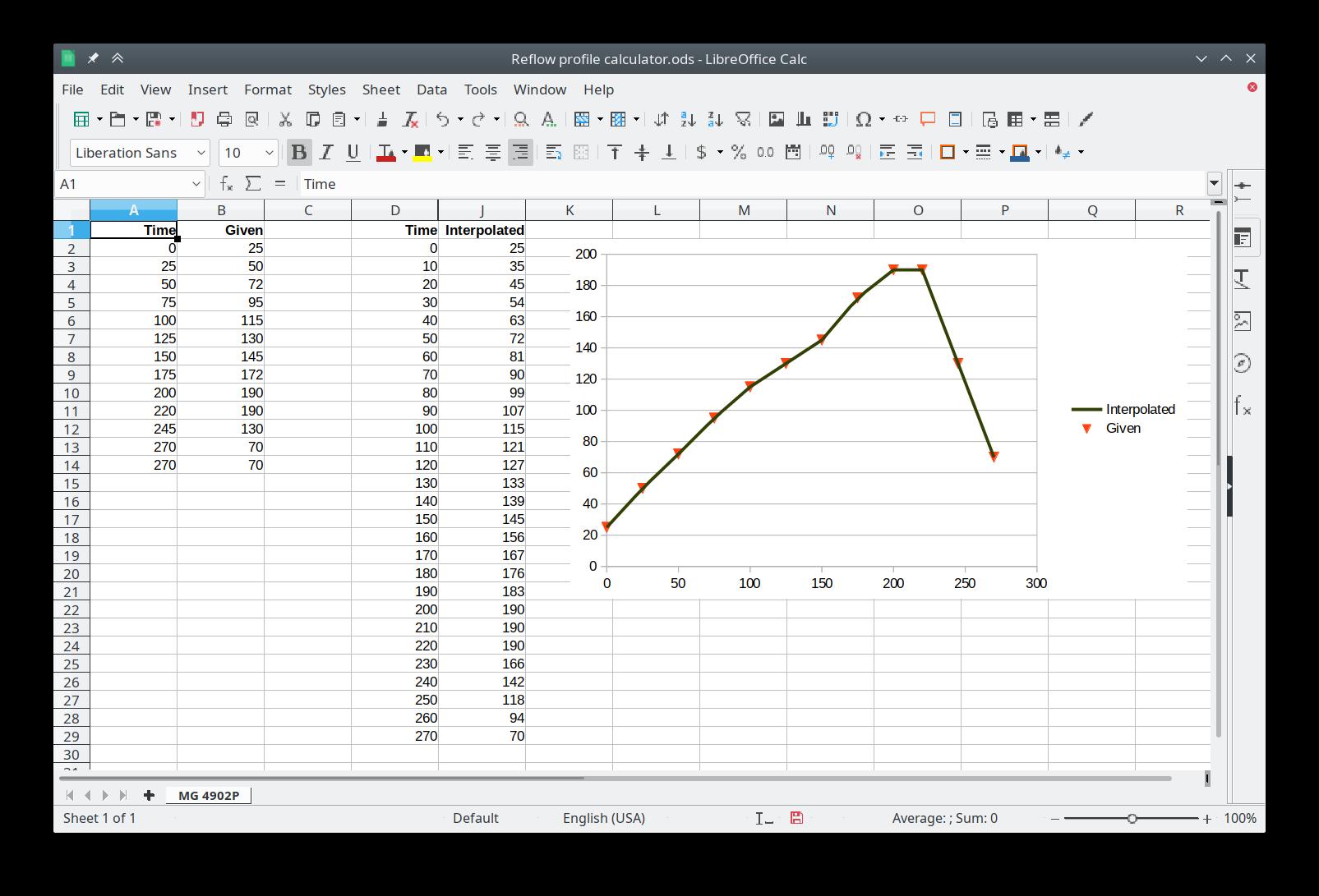 T-962 Reflow Profile Calculator • &> /dev/null